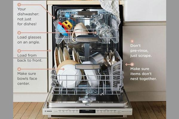 [Tư vấn] máy rửa bát Bosch mã nào tốt? 2