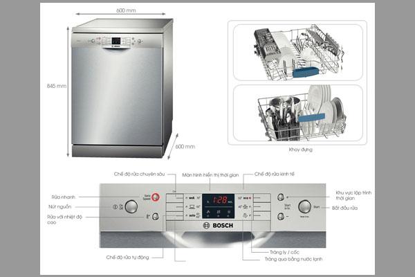 [Tư vấn] máy rửa bát loại nào tốt 9