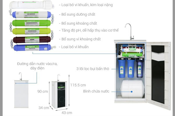 [Tư vấn] máy lọc nước RO loại nào tốt 2