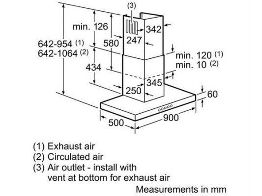 Kích thước lắp đặt máy hút mùi Bosch DWB097E50