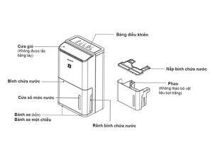 Máy hút ẩm và lọc không khí Sharp DW-D12A-W 4