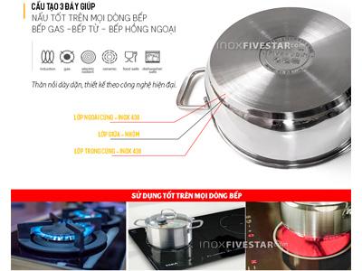 bộ nồi bếp từ Fivestar